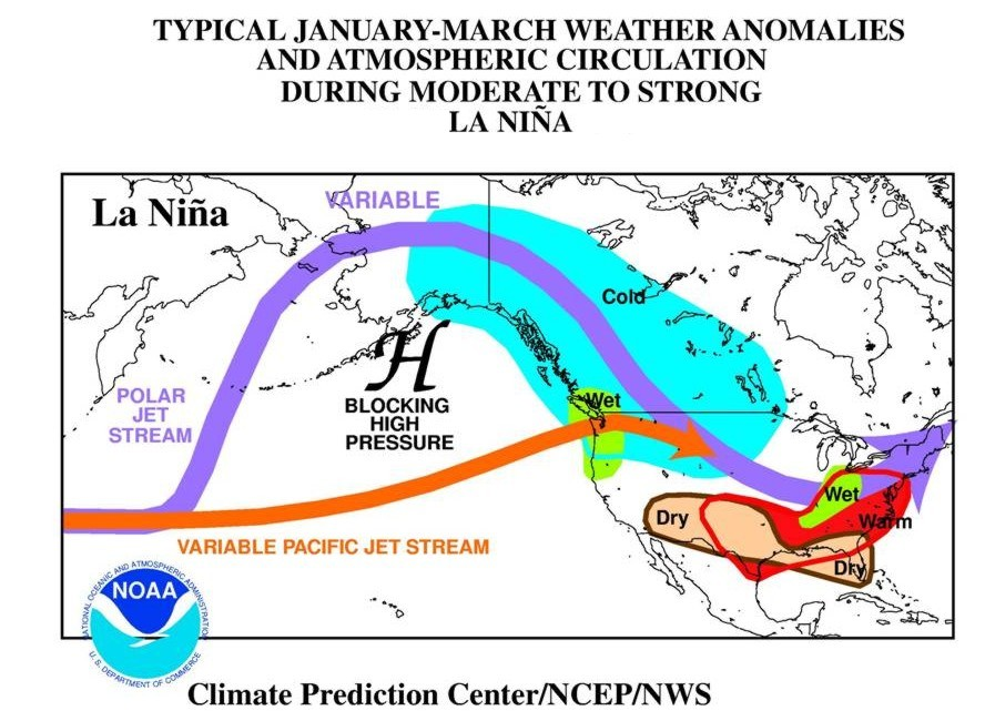 La Nina: Why it brings more snow
