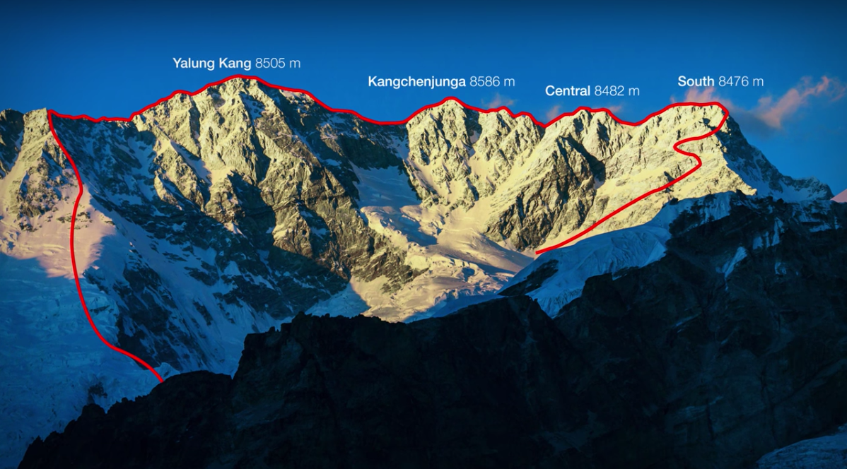 Plans to traverse the Kangchenjunga Skyline